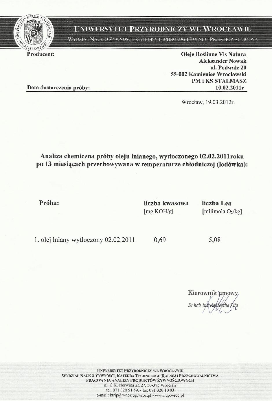 raport-19-03-2012