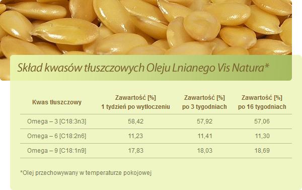 sklad_kwasow_tluszczowych